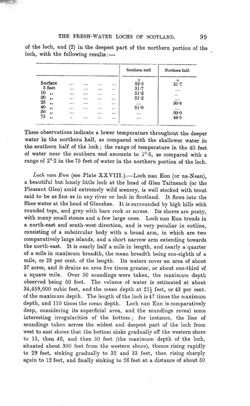 Page 99, Volume II, Part I - Lochs of the Tay Basin