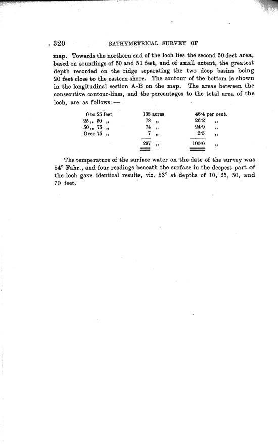 Page 320, Volume II, Part I - Lochs of the Borgie Basin