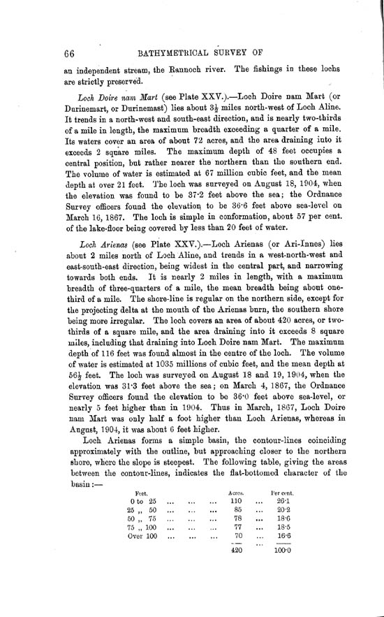 Page 66, Volume II, Part II - Lochs of the Aline Basin