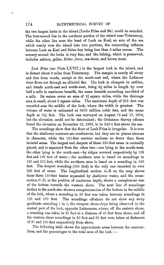 Page 174, Volume II, Part II - Lochs of Mull
