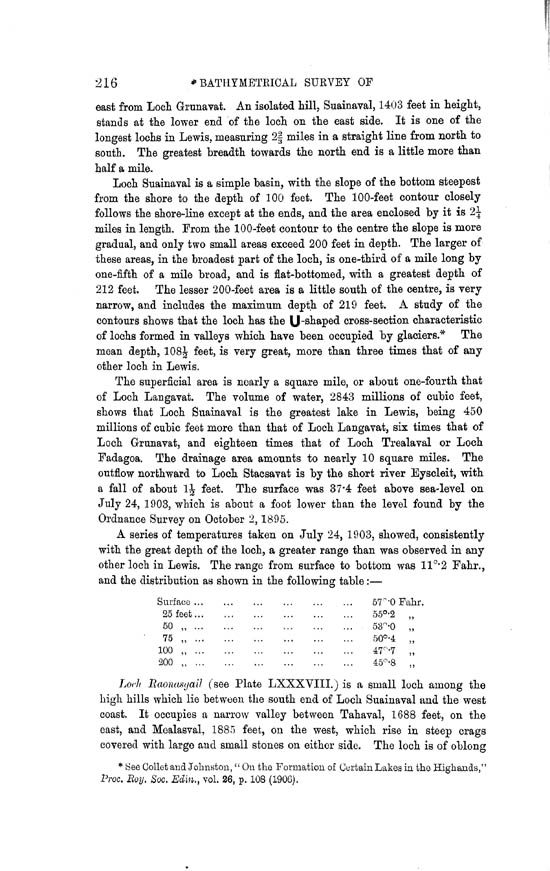 Page 216, Volume II, Part II - Lochs of Lewis