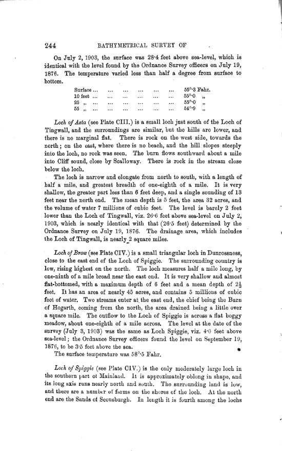 Page 244, Volume II, Part II - Lochs of Shetland