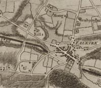 Map of the Antonine Wall near Falkirk, surveyed in 1755